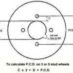 Ce este PCD sau Pitch Circle Diameter ?